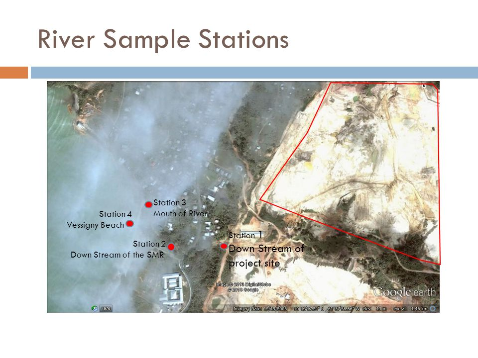 River Sample Stations Station 3 Mouth of River Station 1 Down Stream of project site Station 2 Down Stream of the SMR Station 4 Vessigny Beach