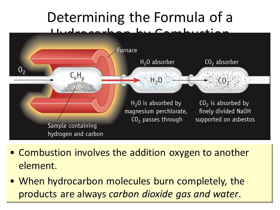Combustion involves the addition oxygen to another element.