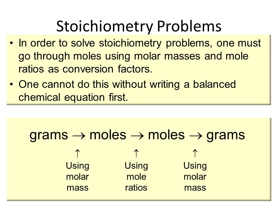 grams  moles  moles  grams  Using molar mass  Using mole ratios  Using molar mass In order to solve stoichiometry problems, one must go through moles using molar masses and mole ratios as conversion factors.