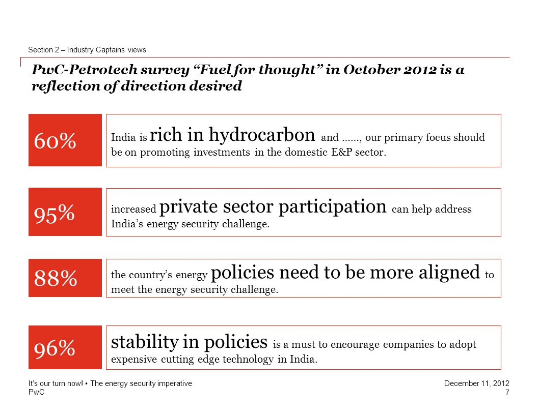 PwC December 11, 2012 PwC-Petrotech survey Fuel for thought in October 2012 is a reflection of direction desired Section 2 – Industry Captains views It s our turn now.