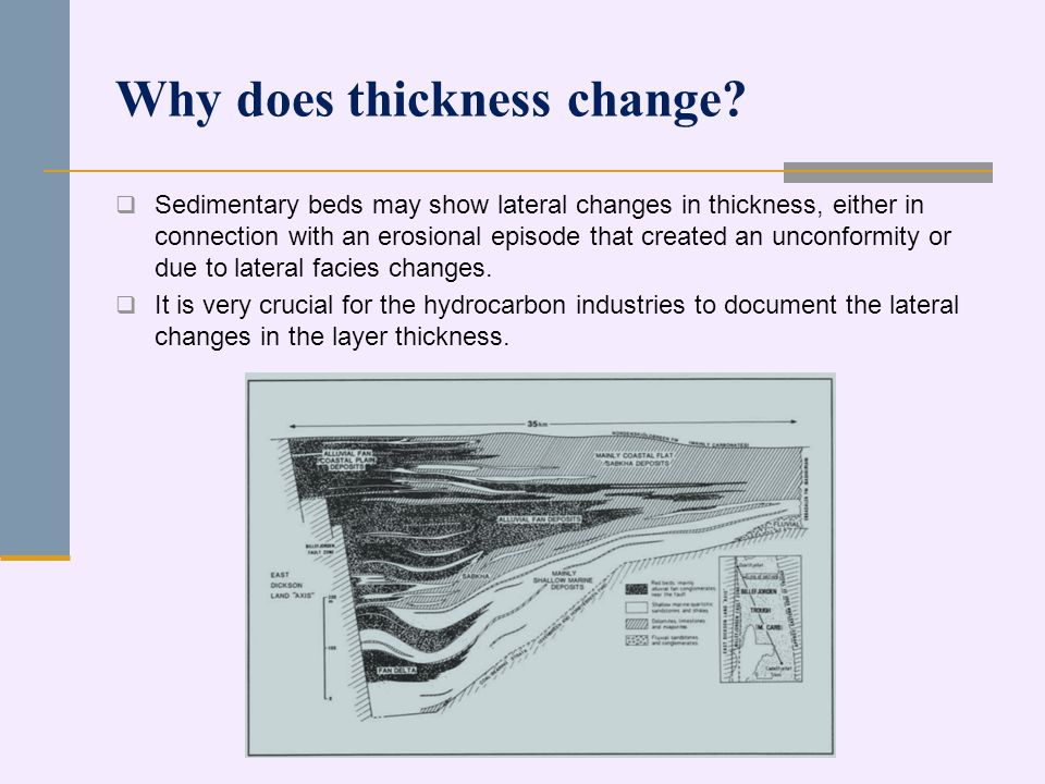 Thickness Maps  Thickness maps are fundamental tools in structural geology.