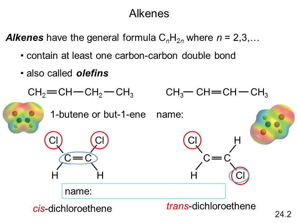 24.2 Alkenes Alkenes have the general formula C n H 2n where n = 2,3,… contain at least one carbon-carbon double bond also called olefins CH 2 CHCH 2 CH 3 1-butene or but-1-ene CH 3 CH CH 3 name: CC Cl HH CC H H cis-dichloroethene trans-dichloroethene name: