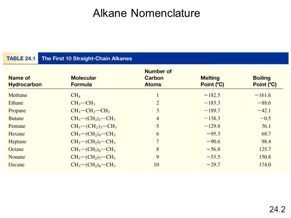 24.2 Alkane Nomenclature