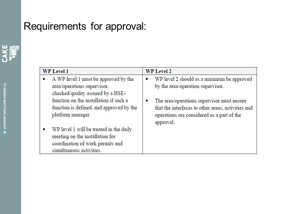 Requirements for approval: ═ ≠