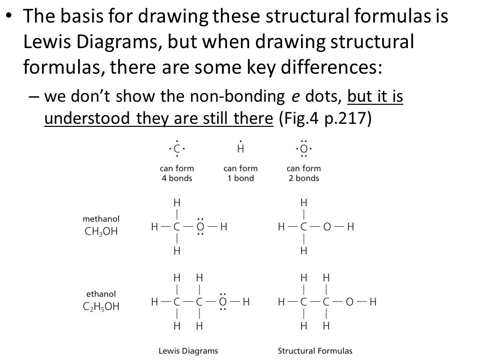 The basis for drawing these structural formulas is Lewis Diagrams, but when drawing structural formulas, there are some key differences: – we don't show the non-bonding e dots, but it is understood they are still there (Fig.4 p.217)