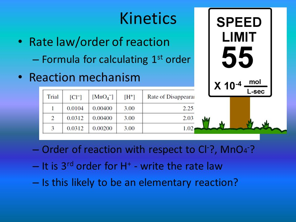 Kinetics Rate law/order of reaction – Formula for calculating 1 st order rate.