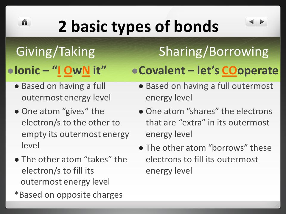 Giving/TakingSharing/Borrowing Ionic – I OwN it Based on having a full outermost energy level One atom gives the electron/s to the other to empty its outermost energy level The other atom takes the electron/s to fill its outermost energy level *Based on opposite charges Covalent – let's COoperate Based on having a full outermost energy level One atom shares the electrons that are extra in its outermost energy level The other atom borrows these electrons to fill its outermost energy level 2 basic types of bonds
