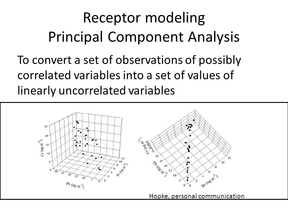 Receptor modeling Principal Component Analysis To convert a set of observations of possibly correlated variables into a set of values of linearly unco