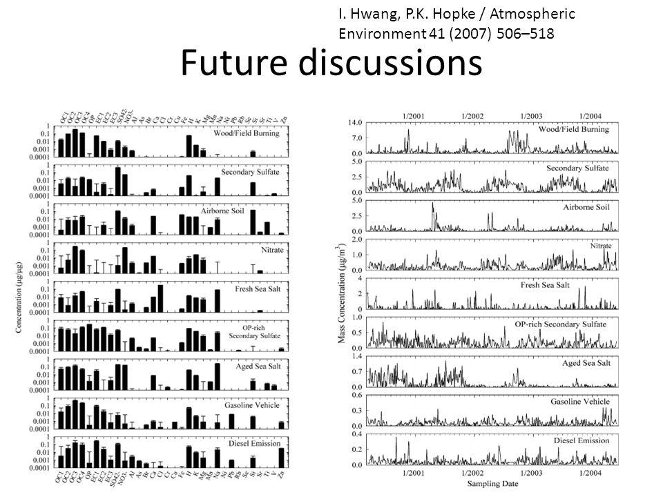 Future discussions I. Hwang, P.K. Hopke / Atmospheric Environment 41 (2007) 506–518