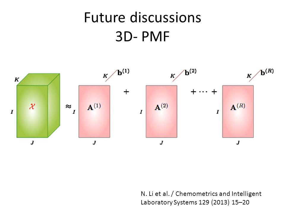 Future discussions 3D- PMF N. Li et al. / Chemometrics and Intelligent Laboratory Systems 129 (2013) 15–20
