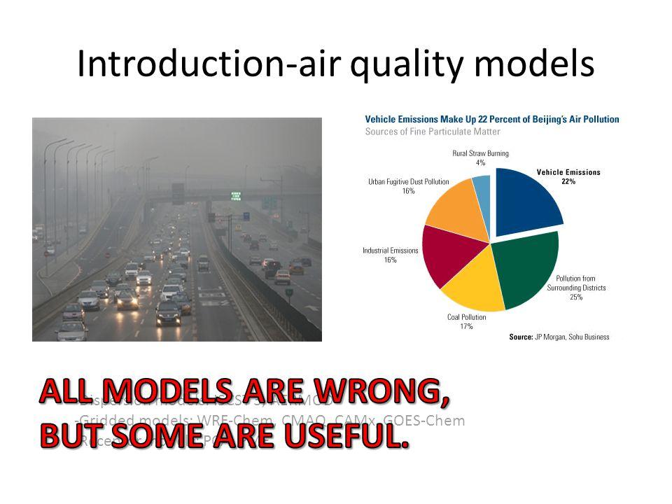 Introduction-air quality models -Dispersion models: ISCST 3, AERMOD -Gridded models: WRF-Chem, CMAQ, CAMx, GOES-Chem -Receptor models: PCA, PMF