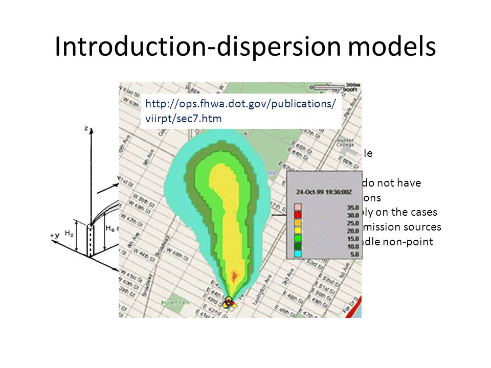 Introduction-dispersion models Advantages: -relatively simple Disadvantages: -most of them do not have chemical reactions -difficult to apply on the cases with multiple emission sources -difficult to handle non-point sources http://ops.fhwa.dot.gov/publications/ viirpt/sec7.htm