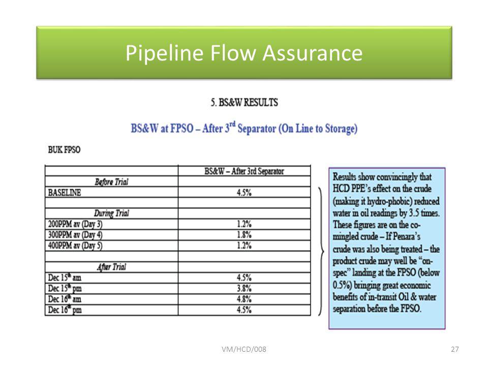 VM/HCD/00827 Pipeline Flow Assurance