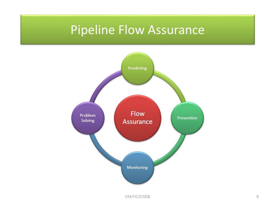 Flow Assurance PredictingPreventionMonitoring Problem Solving VM/HCD/0089 Pipeline Flow Assurance