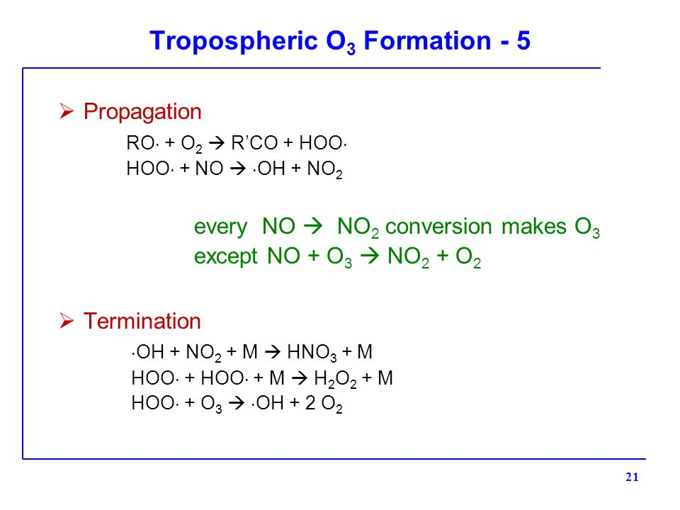 21 Tropospheric O 3 Formation - 5  Propagation RO  + O 2  R'CO + HOO  HOO  + NO   OH + NO 2 every NO  NO 2 conversion makes O 3 except NO + O 3  NO 2 + O 2  Termination  OH + NO 2 + M  HNO 3 + M HOO  + HOO  + M  H 2 O 2 + M HOO  + O 3   OH + 2 O 2