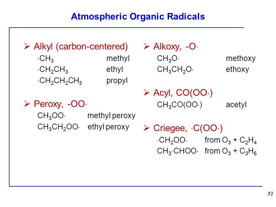 Atmospheric Organic Radicals  Alkyl (carbon-centered)  CH 3 methyl  CH 2 CH 3 ethyl  CH 2 CH 2 CH 3 propyl  Peroxy, -OO  CH 3 OO  methyl peroxy CH 3 CH 2 OO  ethyl peroxy  Alkoxy, -O  CH 3 O  methoxy CH 3 CH 2 O  ethoxy  Acyl, CO(OO  ) CH 3 CO(OO  )acetyl  Criegee,  C(OO  )  CH 2 OO  from O 3 + C 2 H 4 CH 3  CHOO  from O 3 + C 3 H 6 32