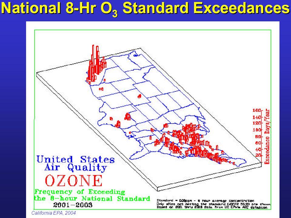 California EPA, 2004