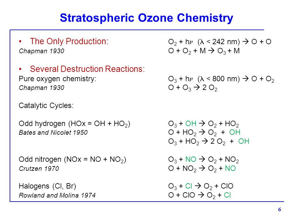 Stratospheric Ozone Chemistry The Only Production: O 2 + h ( < 242 nm)  O + O Chapman 1930 O + O 2 + M  O 3 + M Several Destruction Reactions: Pure oxygen chemistry:O 3 + h ( < 800 nm)  O + O 2 Chapman 1930 O + O 3  2 O 2 Catalytic Cycles: Odd hydrogen (HOx = OH + HO 2 )O 3 + OH  O 2 + HO 2 Bates and Nicolet 1950 O + HO 2  O 2 + OH O 3 + HO 2  2 O 2 + OH Odd nitrogen (NOx = NO + NO 2 )O 3 + NO  O 2 + NO 2 Crutzen 1970 O + NO 2  O 2 + NO Halogens (Cl, Br) O 3 + Cl  O 2 + ClO Rowland and Molina 1974 O + ClO  O 2 + Cl 6