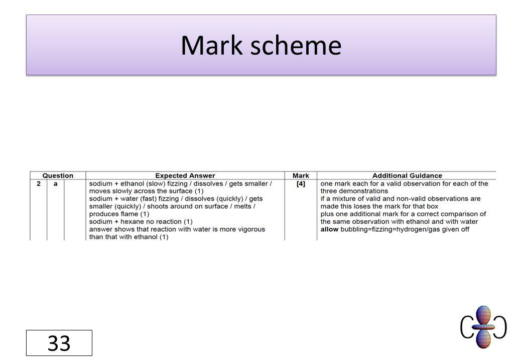 Mark scheme 33