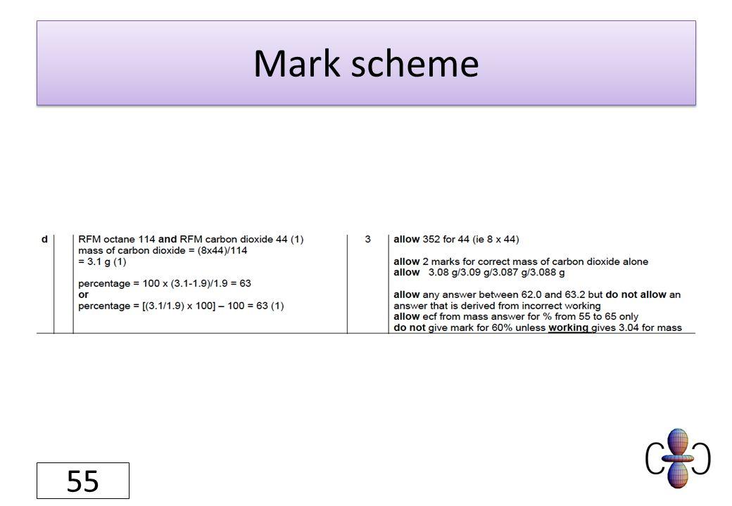 Mark scheme 55