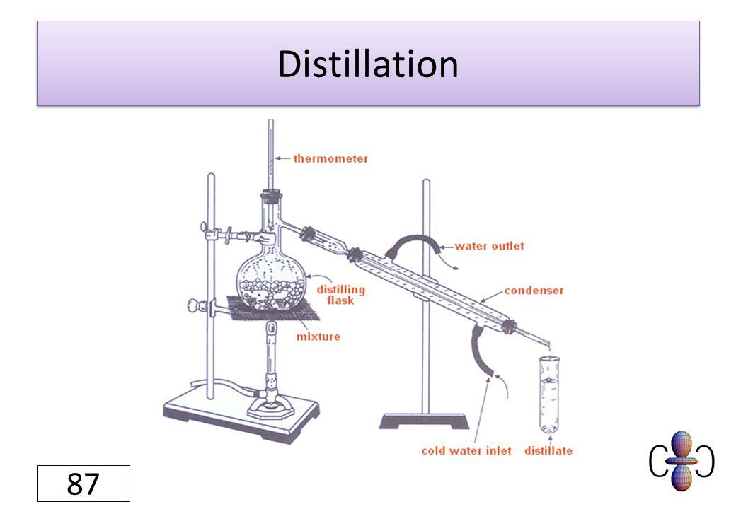 Distillation 87