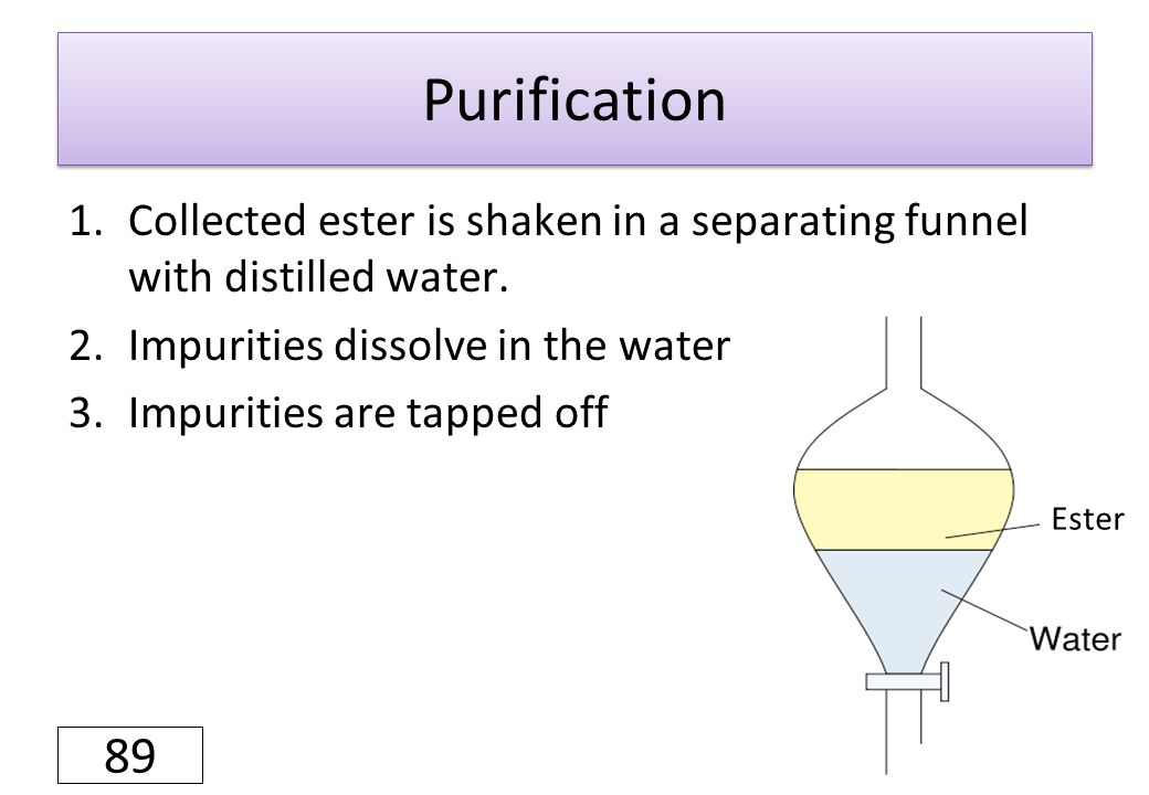 Purification 1.Collected ester is shaken in a separating funnel with distilled water. 2.Impurities dissolve in the water 3.Impurities are tapped off E