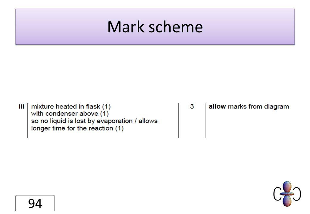 Mark scheme 94