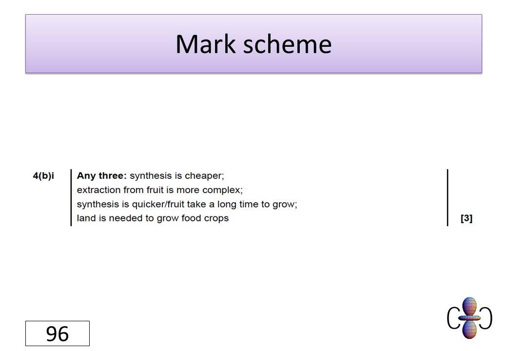 Mark scheme 96