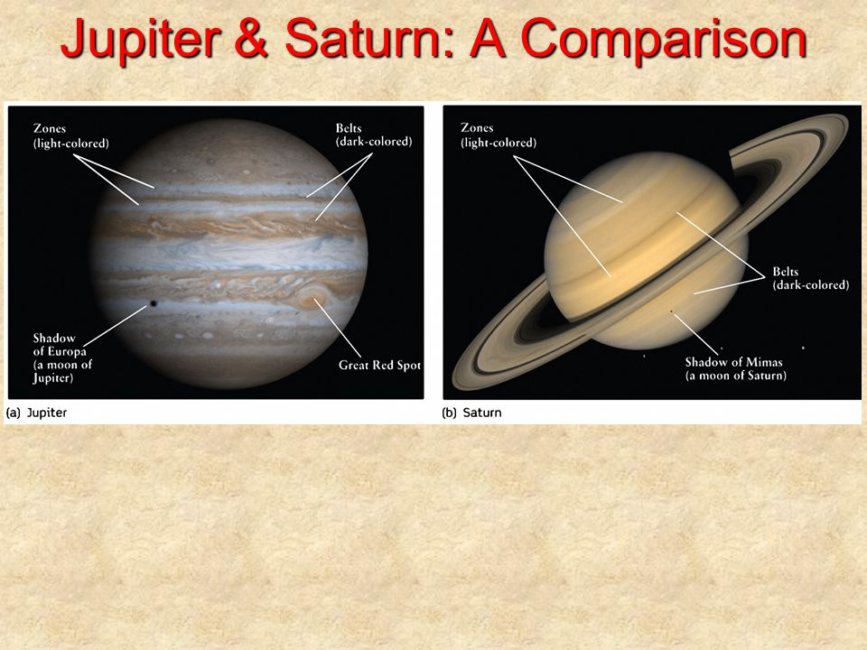 Jupiter & Saturn: A Comparison