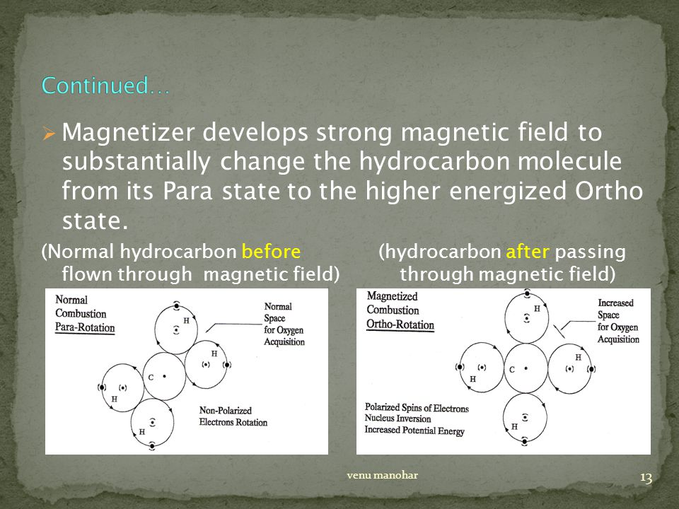  Magnetizer develops strong magnetic field to substantially change the hydrocarbon molecule from its Para state to the higher energized Ortho state.