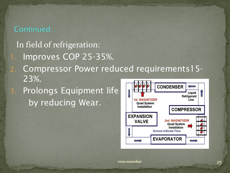 In field of refrigeration: 1. Improves COP 25-35%.