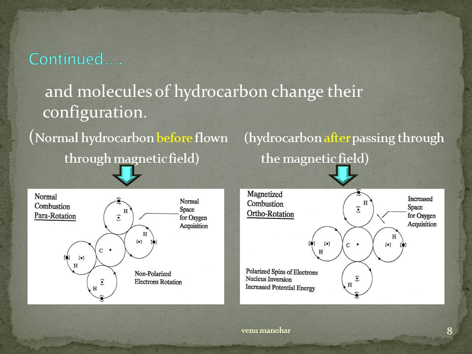 and molecules of hydrocarbon change their configuration.