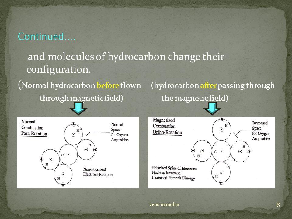  Inter molecular forces gets reduced or depressed.