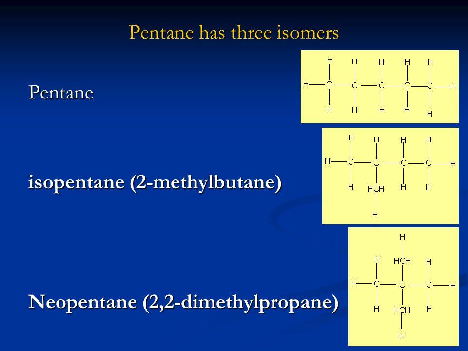 Pentane has three isomers Pentane isopentane (2-methylbutane) Neopentane (2,2-dimethylpropane)