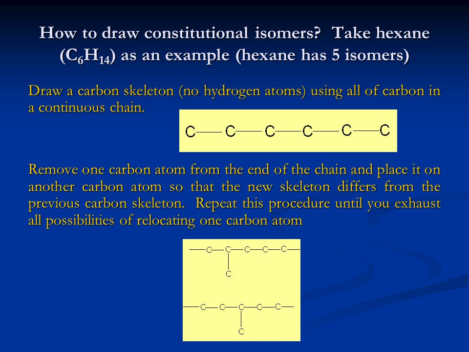 How to draw constitutional isomers.