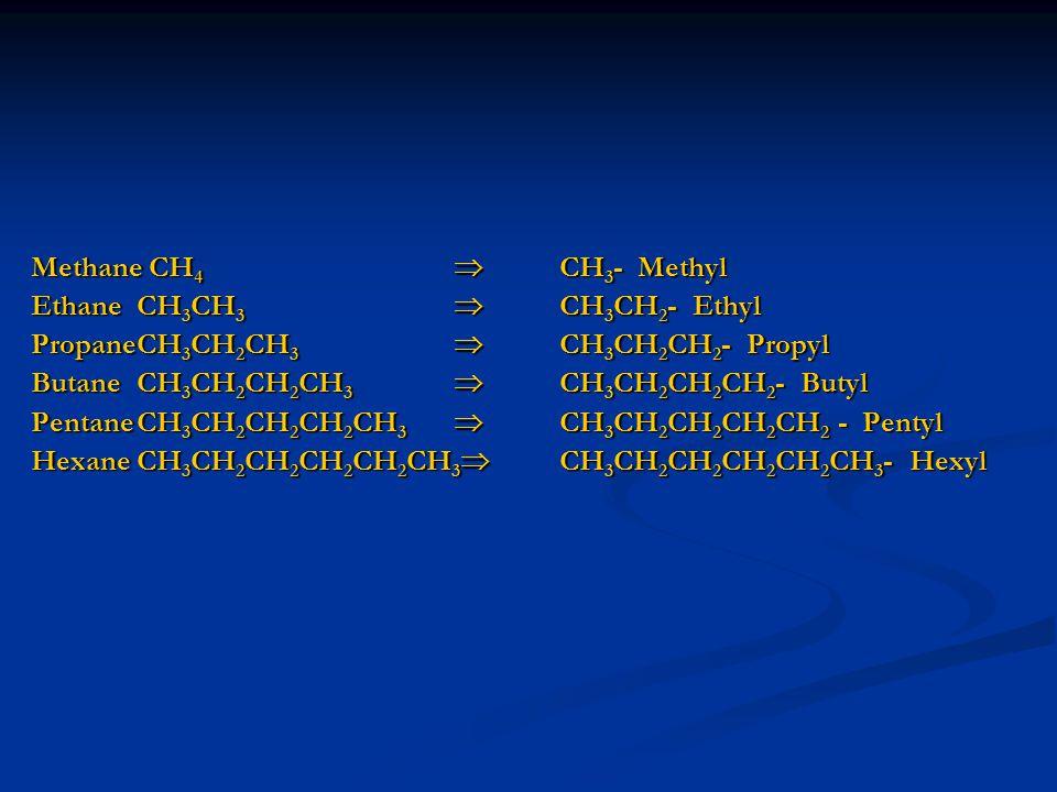 Methane CH 4  CH 3 - Methyl EthaneCH 3 CH 3  CH 3 CH 2 - Ethyl PropaneCH 3 CH 2 CH 3  CH 3 CH 2 CH 2 - Propyl ButaneCH 3 CH 2 CH 2 CH 3  CH 3 CH 2 CH 2 CH 2 - Butyl PentaneCH 3 CH 2 CH 2 CH 2 CH 3  CH 3 CH 2 CH 2 CH 2 CH 2 - Pentyl HexaneCH 3 CH 2 CH 2 CH 2 CH 2 CH 3  CH 3 CH 2 CH 2 CH 2 CH 2 CH 3 - Hexyl