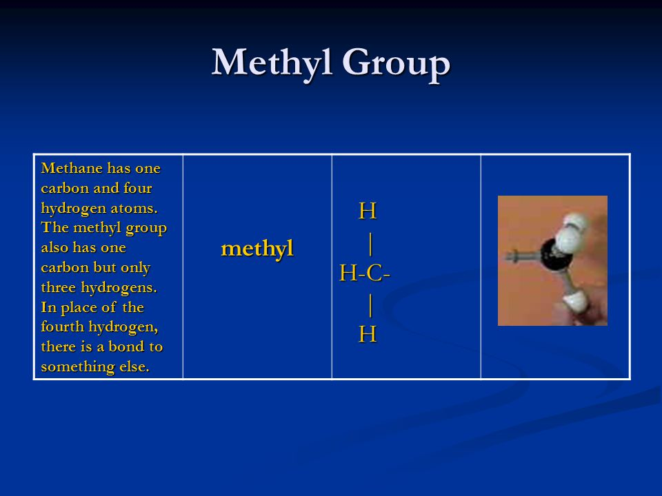Methyl Group Methane has one carbon and four hydrogen atoms.