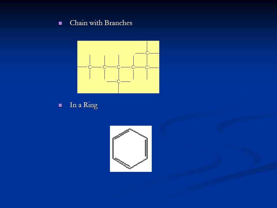 Chain or Ring Containing Other Elements Chain or Ring Containing Other Elements