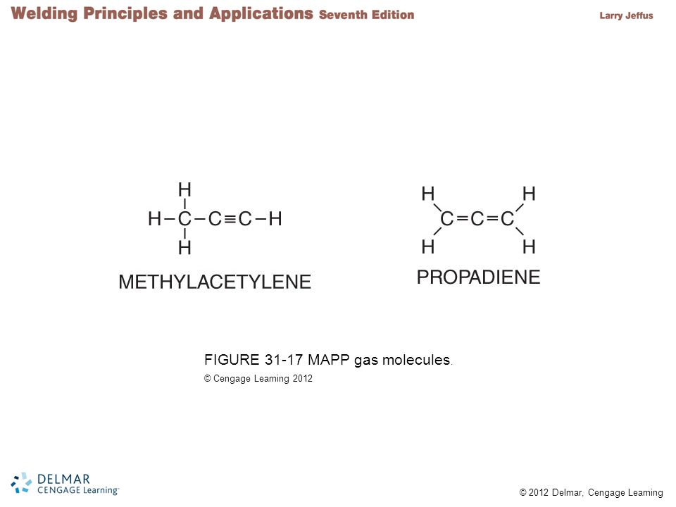 © 2012 Delmar, Cengage Learning FIGURE 31-17 MAPP gas molecules. © Cengage Learning 2012