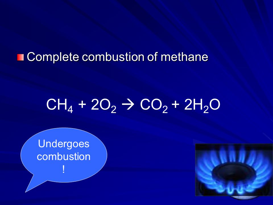Complete combustion of methane CH 4 + 2O 2  CO 2 + 2H 2 O Undergoes combustion !