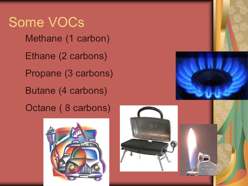 Some VOCs Methane (1 carbon) Ethane (2 carbons) Propane (3 carbons) Butane (4 carbons) Octane ( 8 carbons)