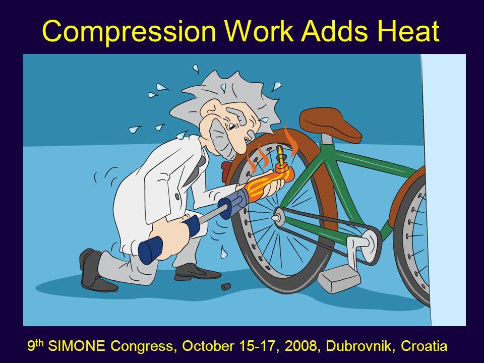 Compression Work Adds Heat 9 th SIMONE Congress, October 15-17, 2008, Dubrovnik, Croatia