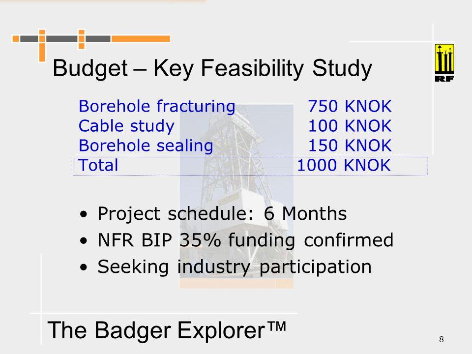 The Badger Explorer™ 9 Commercial Plan Market evaluation Patents Business plans Reward Risk