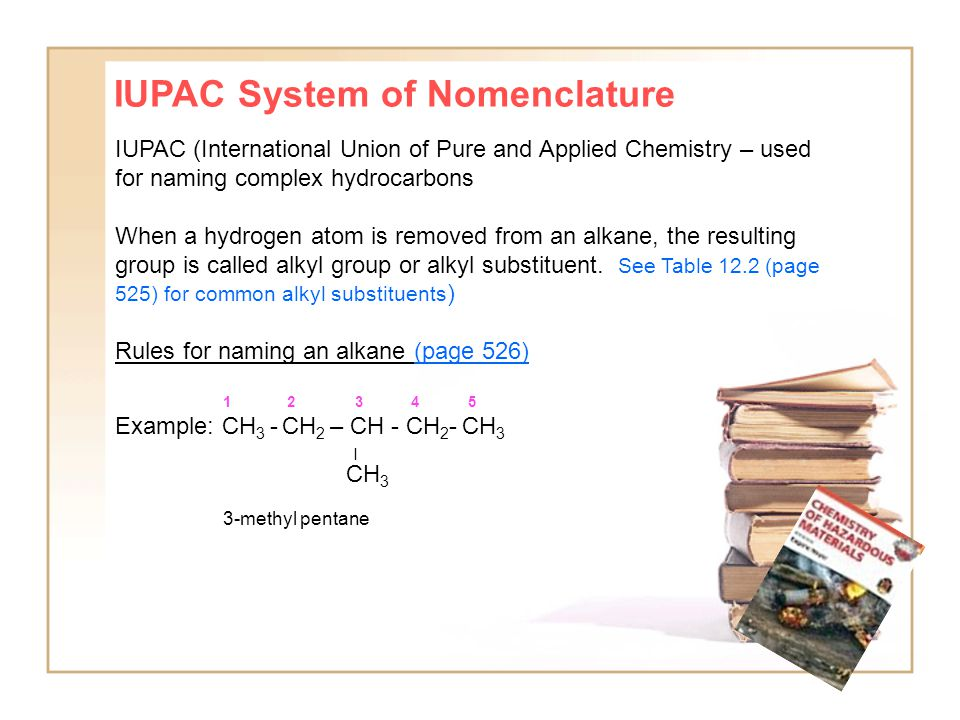 IUPAC System of Nomenclature IUPAC (International Union of Pure and Applied Chemistry – used for naming complex hydrocarbons When a hydrogen atom is removed from an alkane, the resulting group is called alkyl group or alkyl substituent.