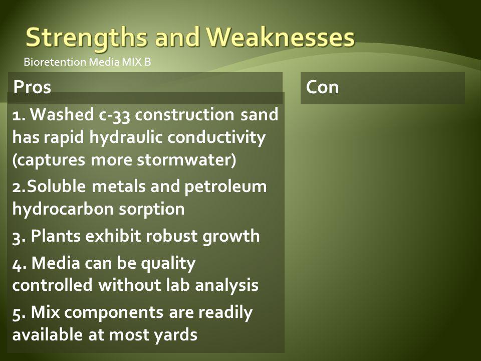 Bioretention Media MIX B 1.