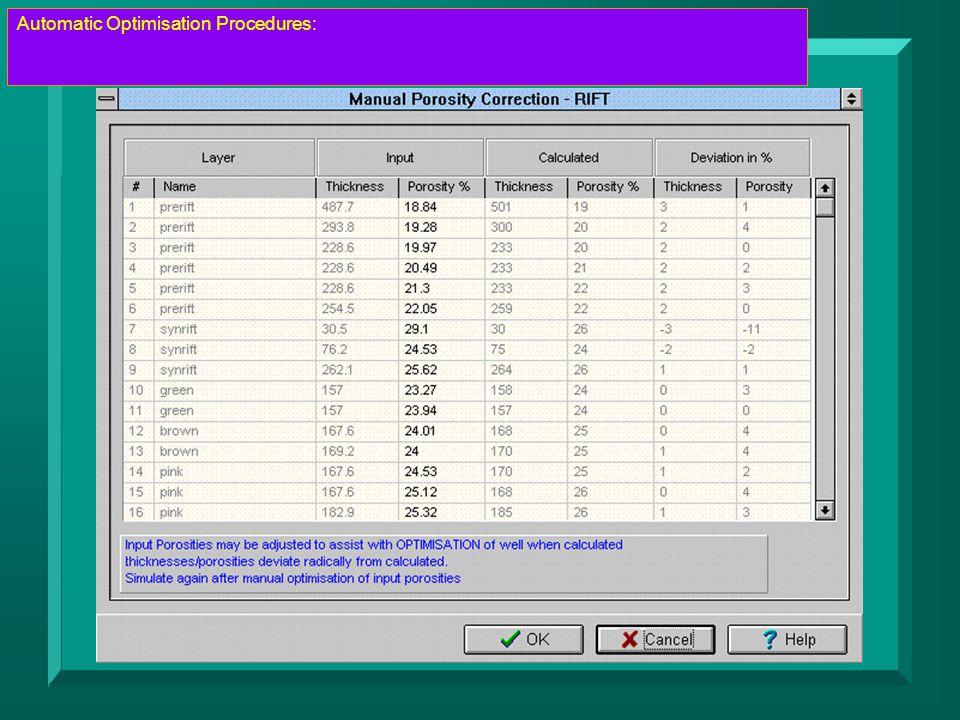 Automatic Optimisation Procedures: