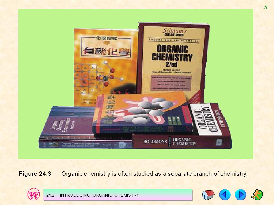 16 24.5 CLASSIFICATION OF ORGANIC COMPOUNDS 24.5CLASSIFICATION OF ORGANIC COMPOUNDS FUNCTIONAL GROUP Figure 24.7 Structural formulae and models of butane, but-1-ene and butan-1-ol.