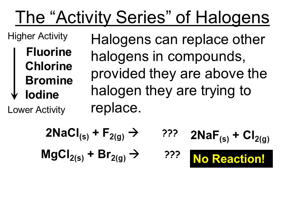 The Activity Series of Halogens Fluorine Chlorine Bromine Iodine Halogens can replace other halogens in compounds, provided they are above the halogen they are trying to replace.