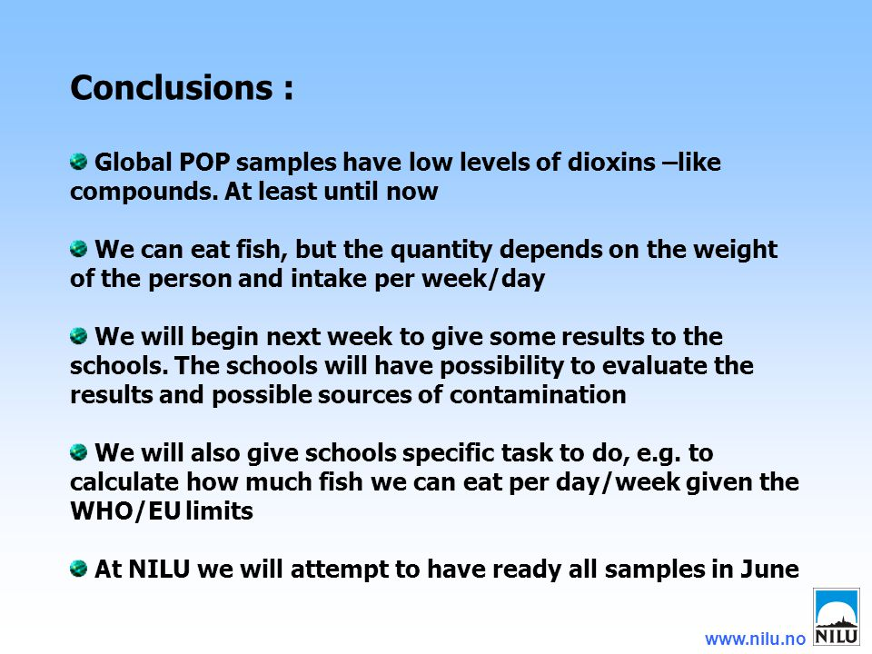 Conclusions : Global POP samples have low levels of dioxins –like compounds.