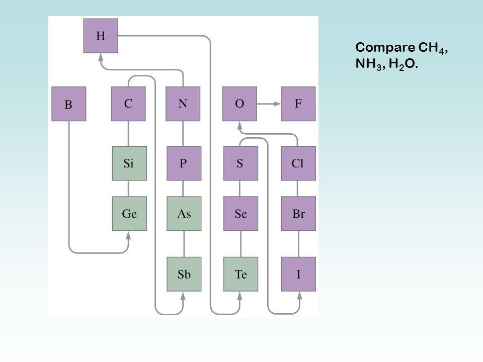 Compare CH 4, NH 3, H 2 O.